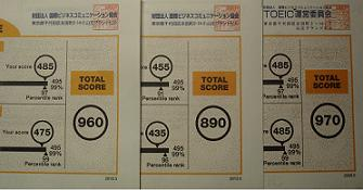 Scores in 2010.jpg